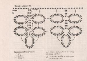 схема вязания кружевной каймы