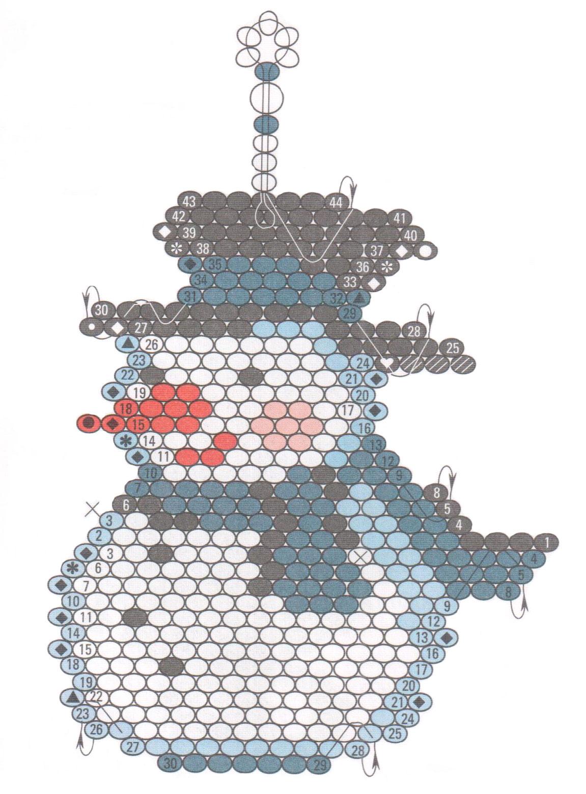 Плетение плоских фигурок из бисера схемы для начинающих