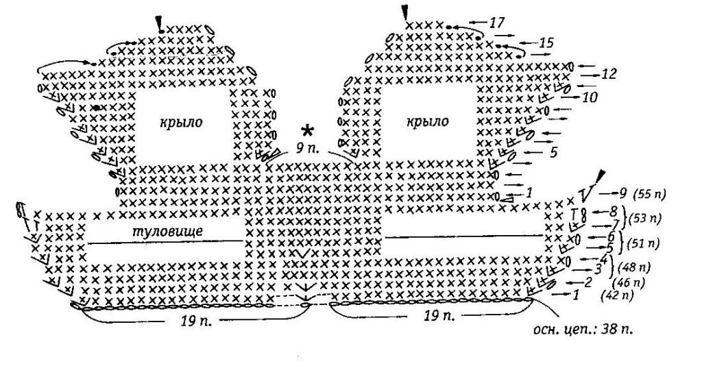 Вязание салфетка лебединое озеро схема