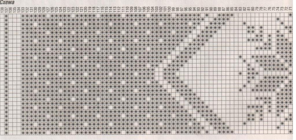 схема вязания на спицах