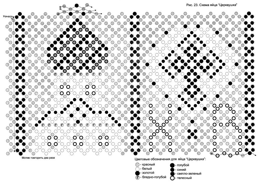 Открытки, схемы пасхальных яиц из бисера в картинках